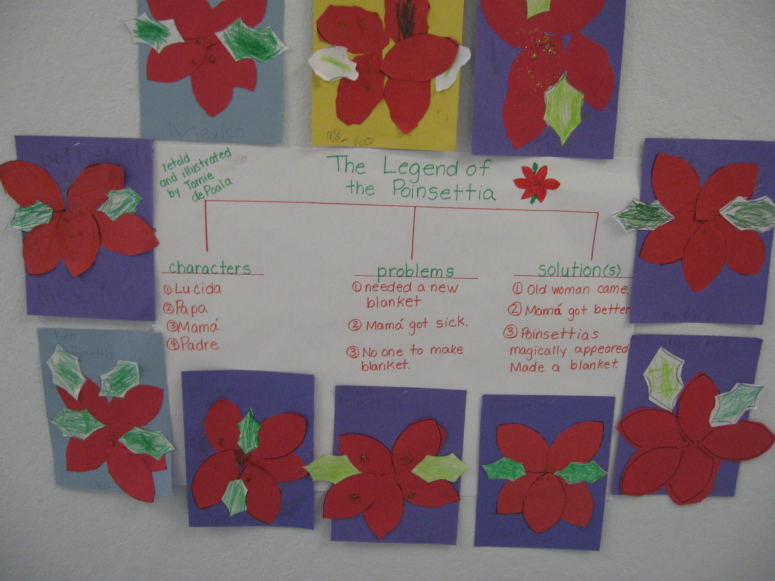 Response To Literature Using The Legend Of The Poinsettia Legend