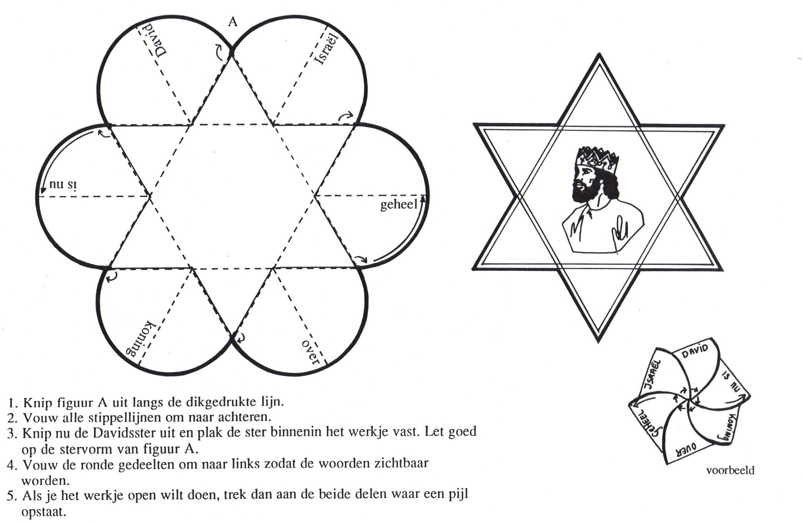 Pin On Bible Craft Ot