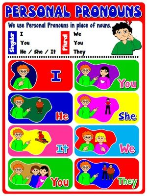 personal pronouns poster english learning for kids pinterest