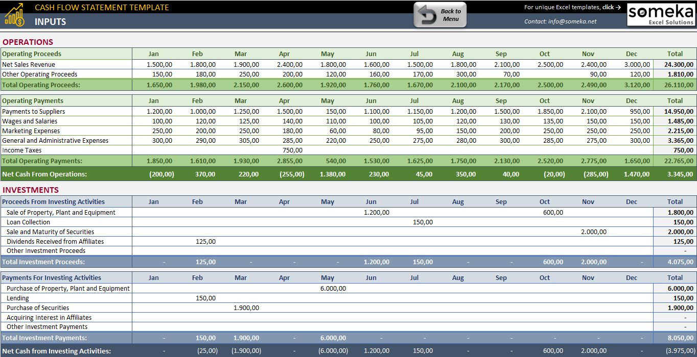 Cash flow statement template within cash position report