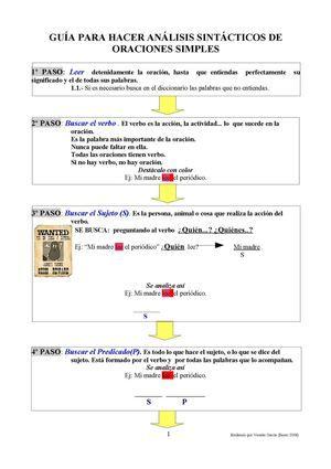 17 Ideas De Análisis Sintáctico Sintactico Sintaxis Gramática