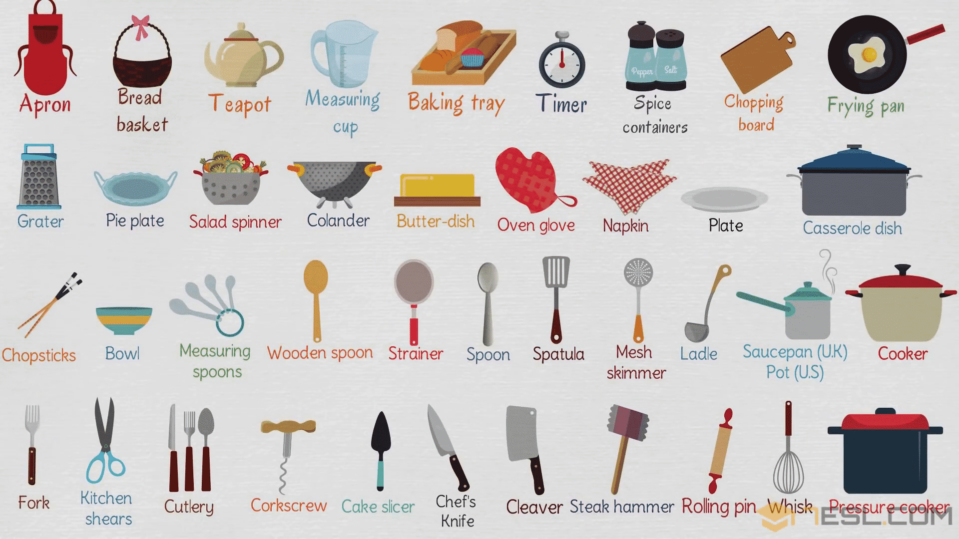 Kitchen Utensils List Of Essential Kitchen Tools With