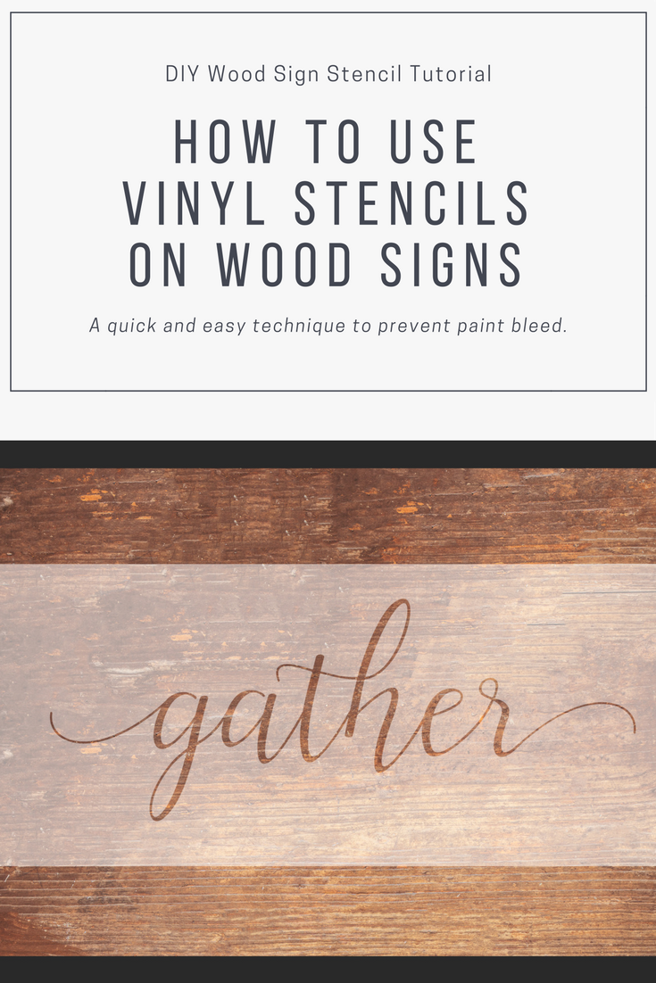 How to create stencils for wood signs