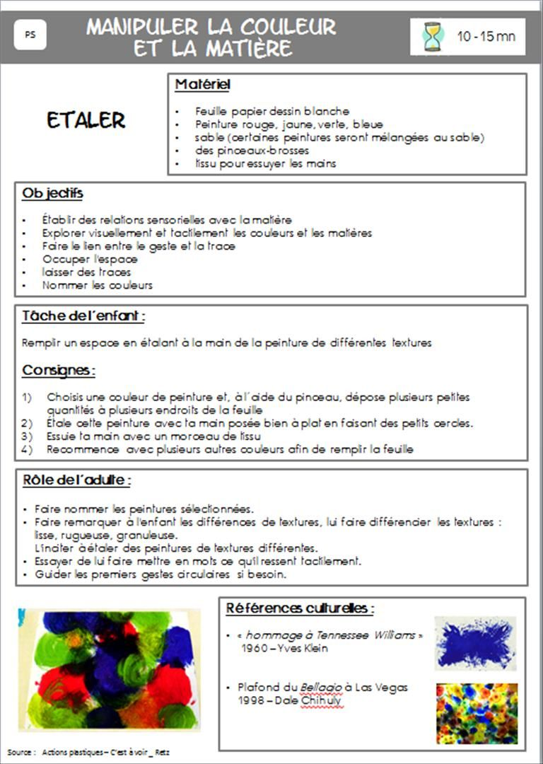 Programmation Arts Visuels Cycle 1 : programmation, visuels, cycle, Visuel, Programmation, Fiches, Loustics, Visuels,, Activités, Rentrée,, Visuelle