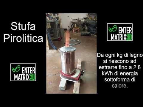 Stufa pirolitica autocostruita youtube creativit for Bruciatore a pirolisi
