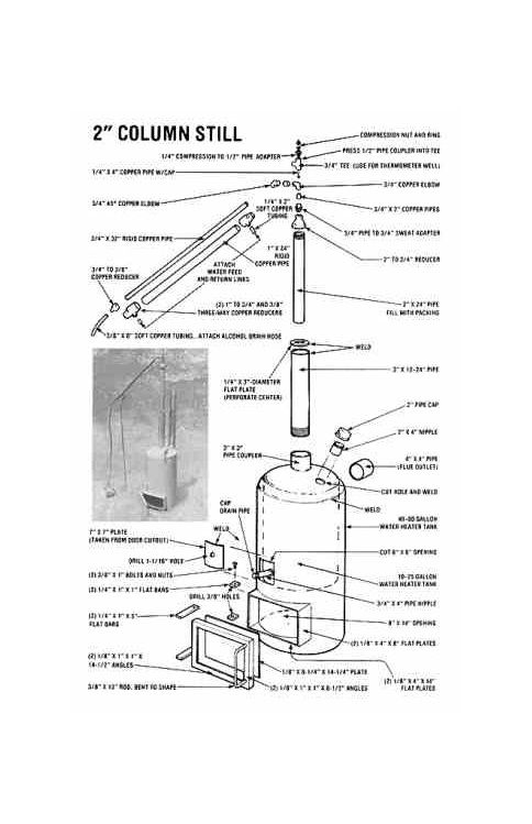 Two Low Cost Homemade Stills Do It Yourself Pinterest Diagram
