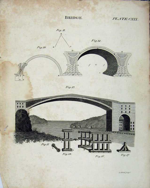 Encyclopaedia Britannica Bridge Architecture Diagrams