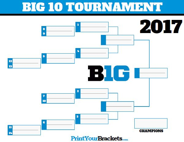 picture regarding Big Ten Tournament Printable Bracket referred to as Huge 10 Convention Match Bracket 2017 March Insanity