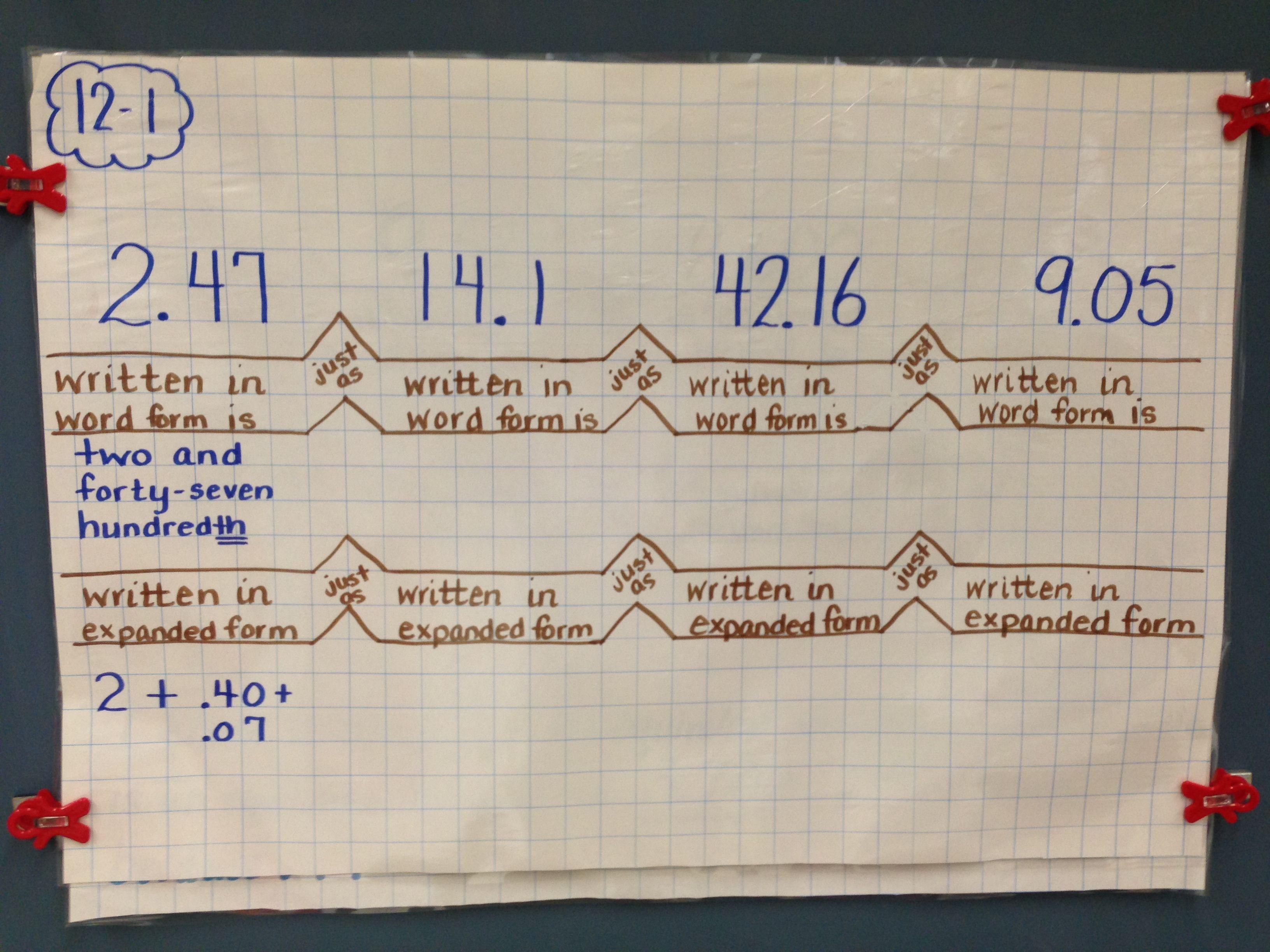 Brace map decimals thinking map ideas pinterest thinking maps brace map decimals falaconquin