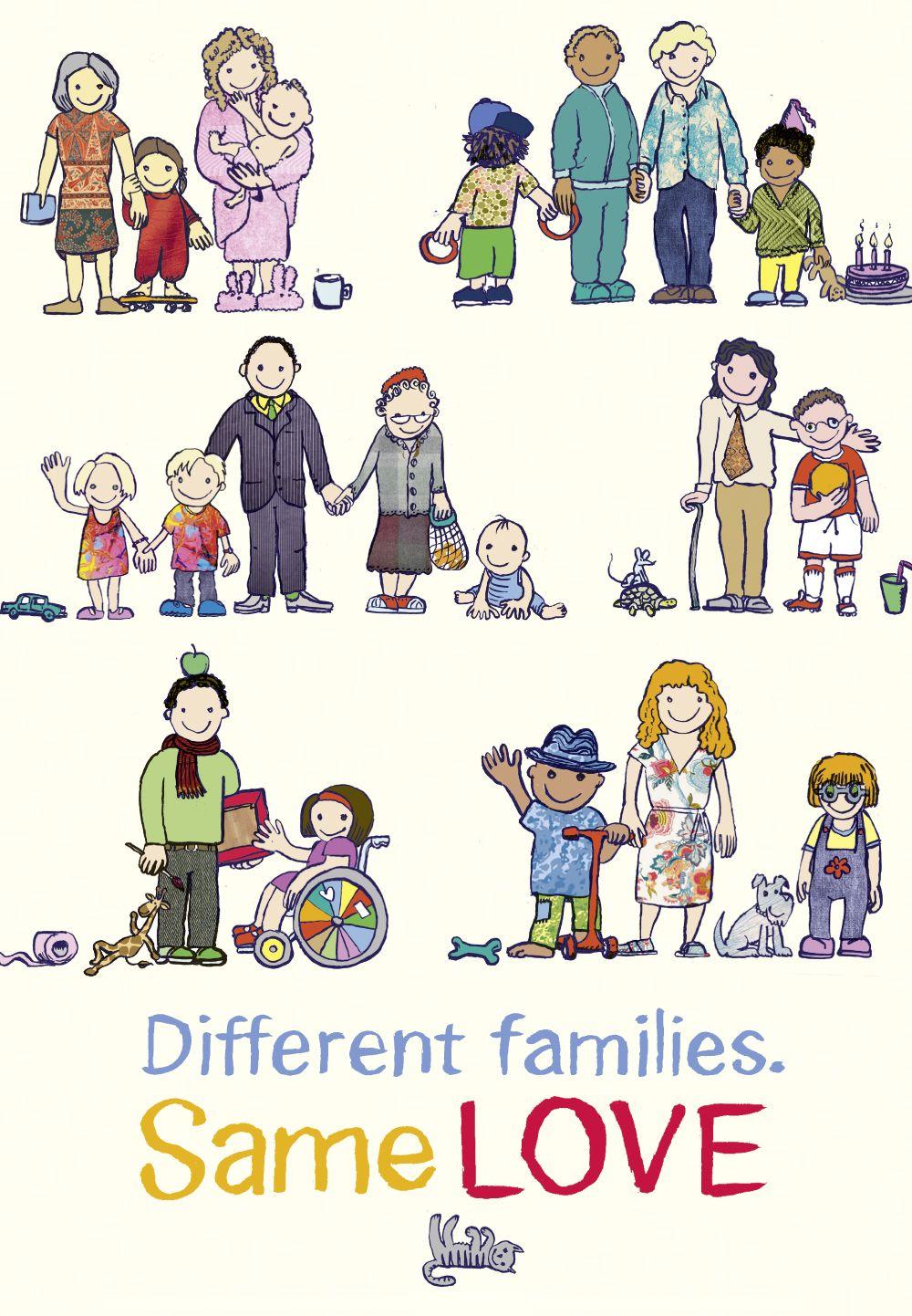Resultado de imagen de different families