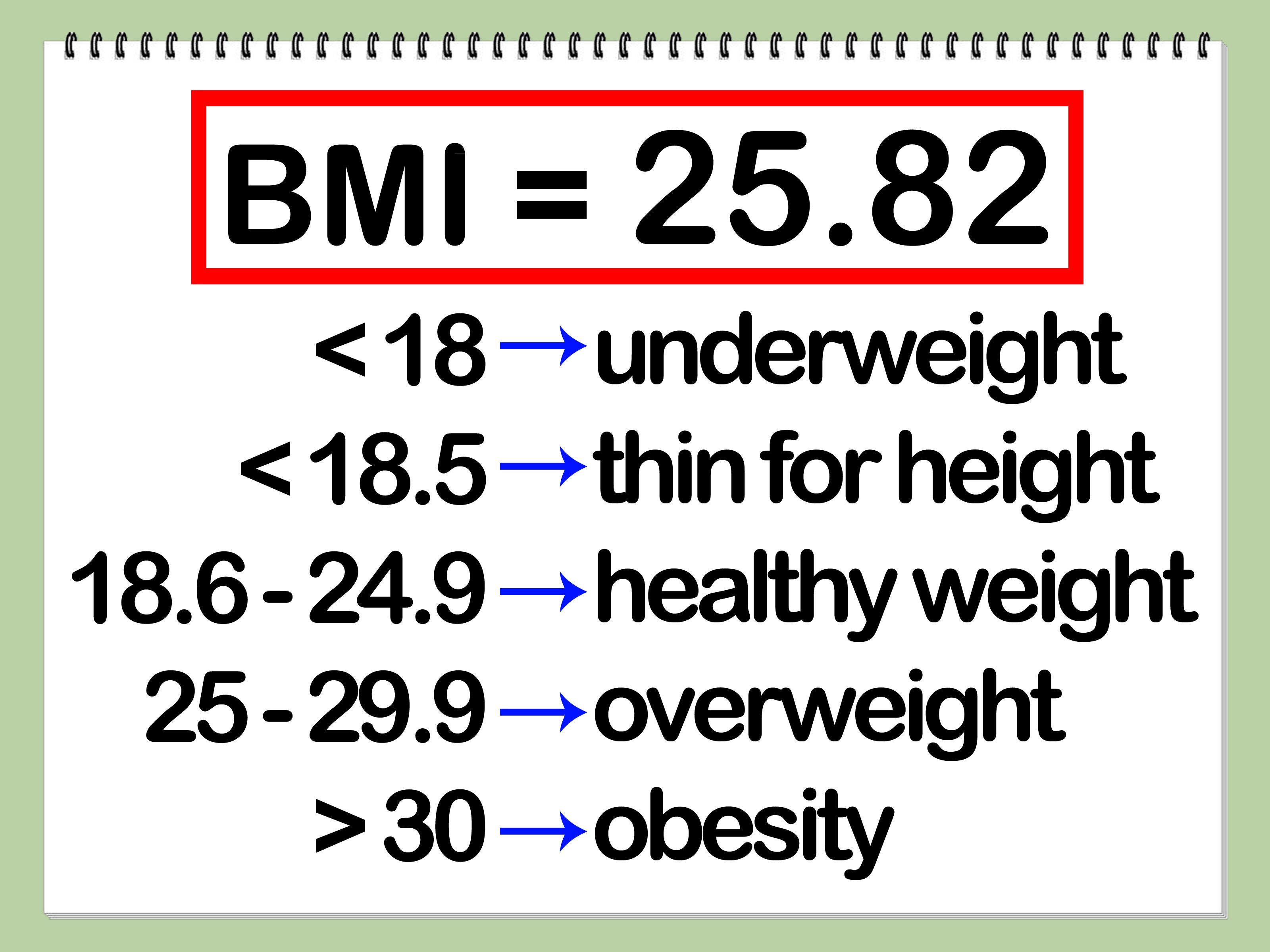Calculate your body mass index bmi healthy living health how to calculate your body mass index bmi via wikihow geenschuldenfo Image collections