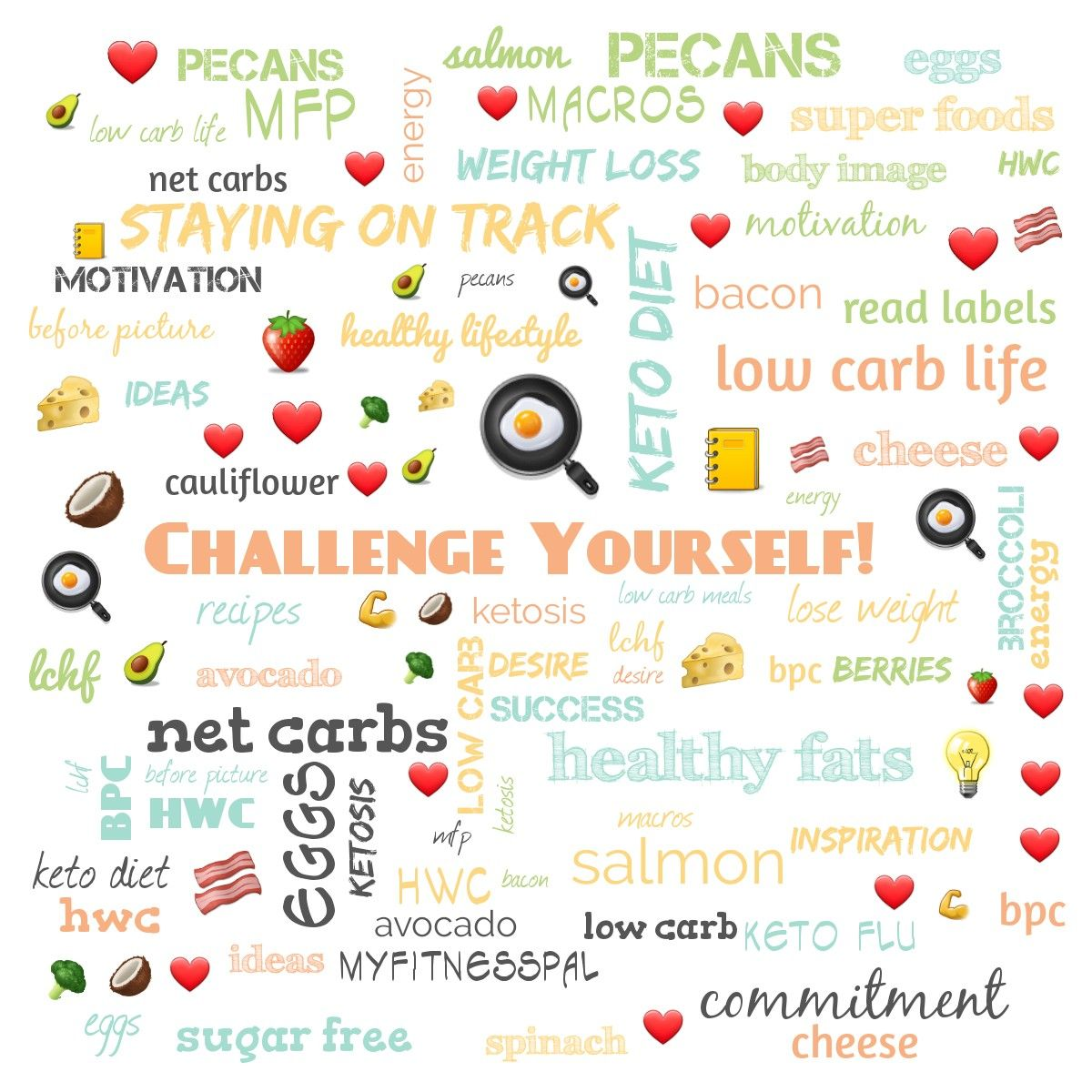 Join Us The Free Summer Low Carb Challenge Starts Monday
