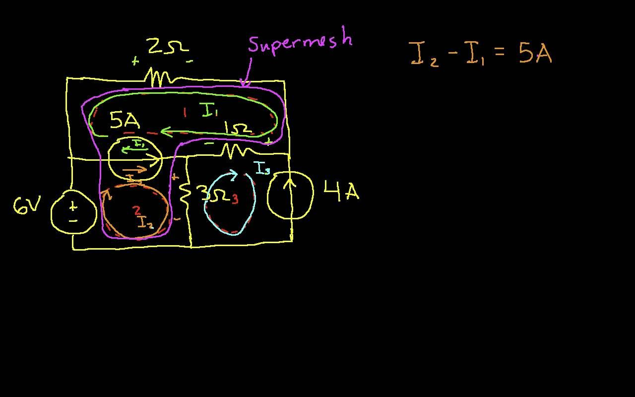 Mesh Analysis ExampleIndependent Current Sources  Electronics