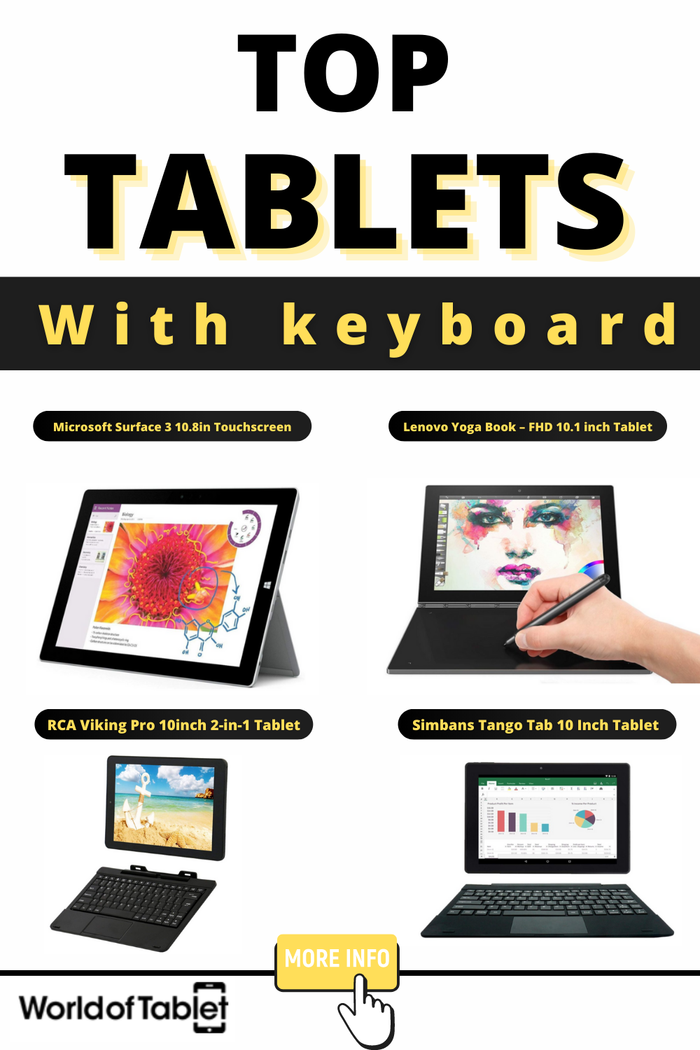 Top 2 In 1 Tablets With Keyboard Tablet Lenovo Yoga Book Keyboards