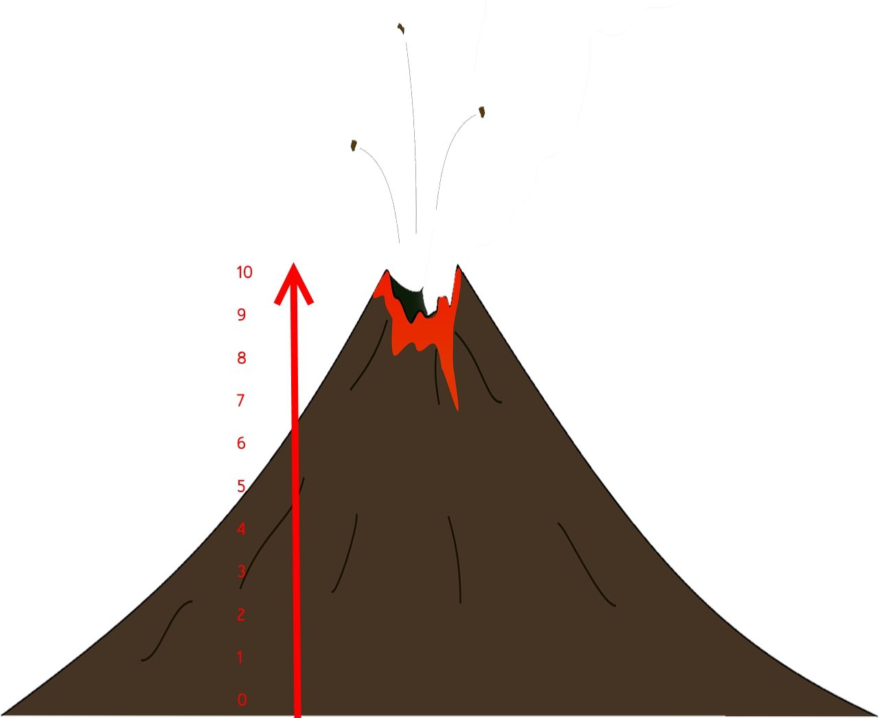 The Anger Volcano A Useful Worksheet To Plot How Anger Builds