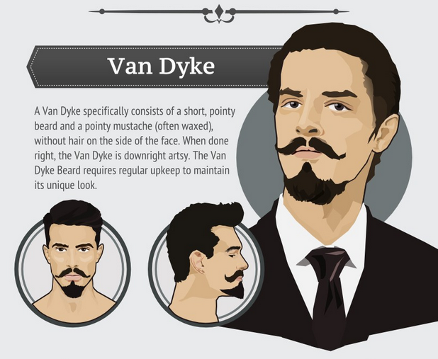 types of facial hair styles