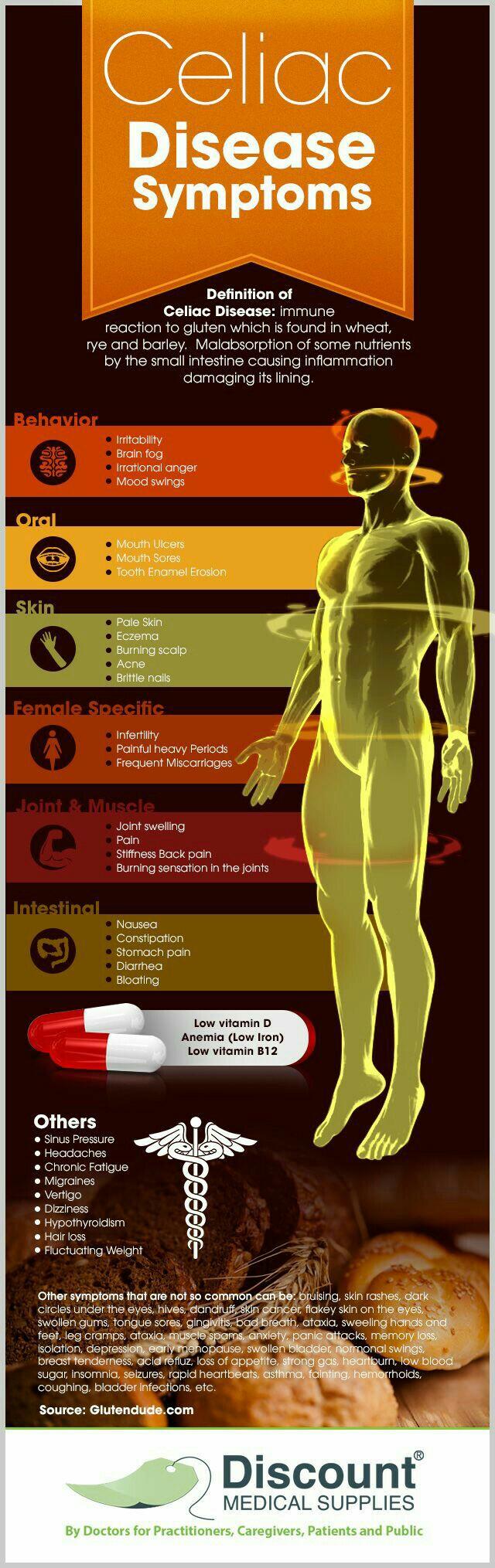 Pin by shahid ehrin on science | Celiac disease symptoms ...