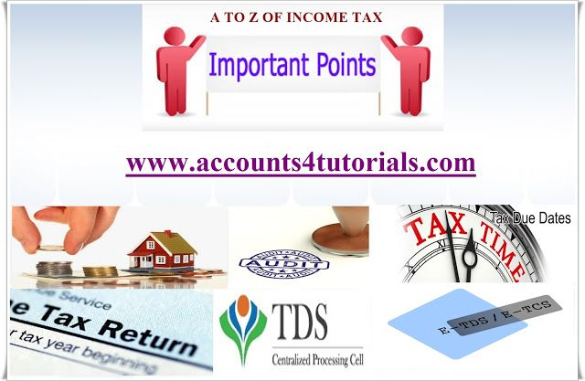 Tax A to Z 60 Most Important and Most Useful Points