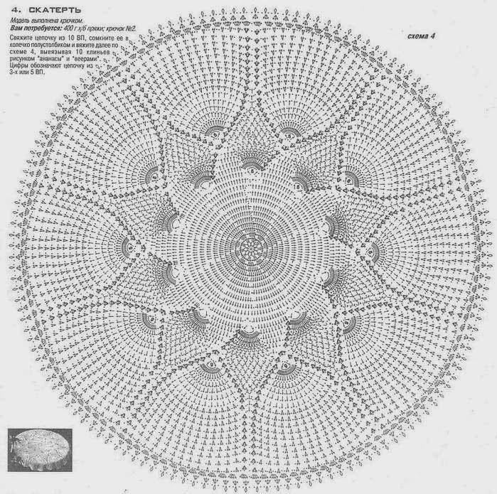 Crochet: TABLECLOTH   CROCHET PATTERNS   Pinterest   Muster ...