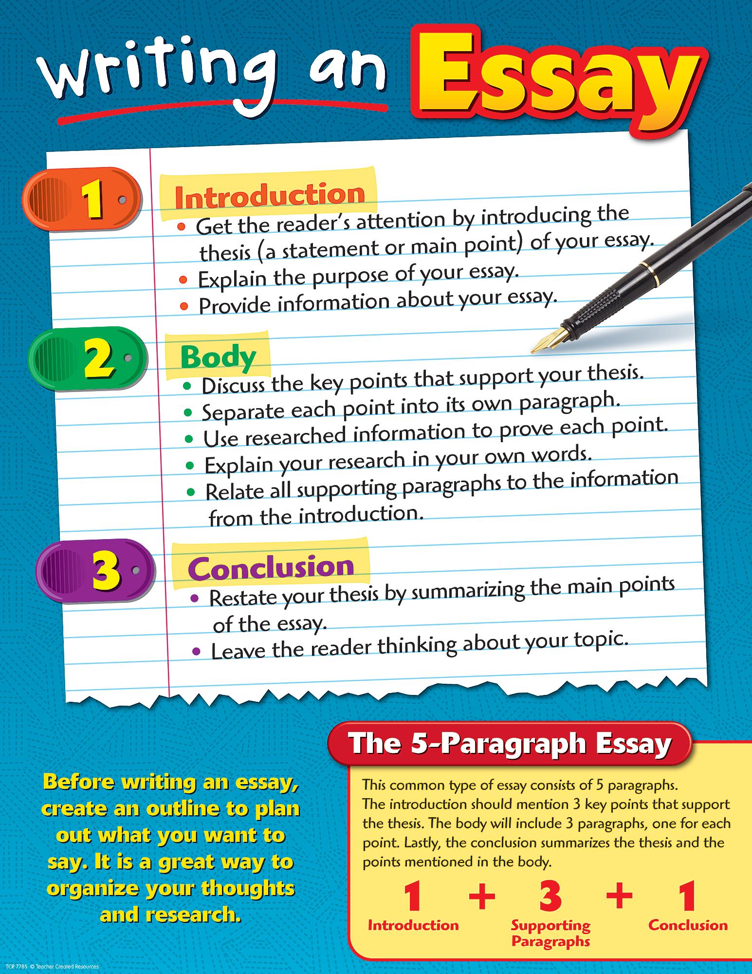 Writing an essay chart also teacher resources rh pinterest