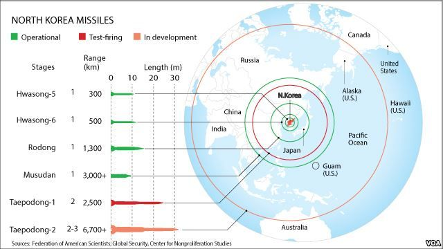 27. North Korea's missile range. North Korea makes its missile program sound like a terrifying and immediate threat to the United States, but, as this map demonstrates, that rhetoric far exceeds actual capability.
