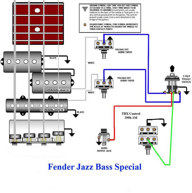 jazz bass special wiring diagram  bass guitar pickups bass