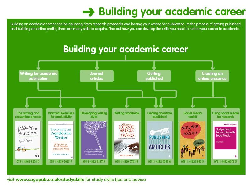 Building an academic career can be daunting; from research - research proposals