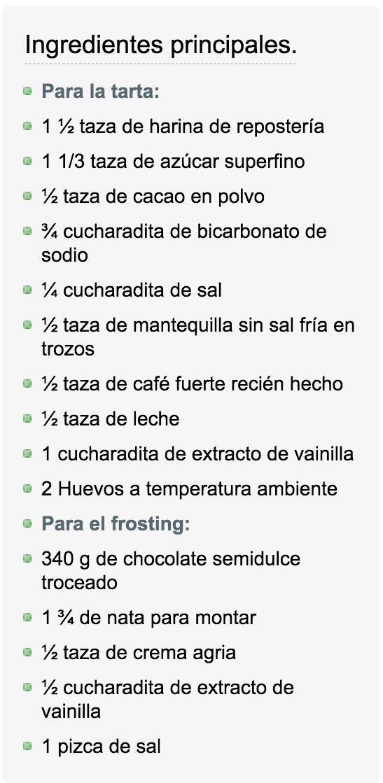 Chocolate cake ingredientes