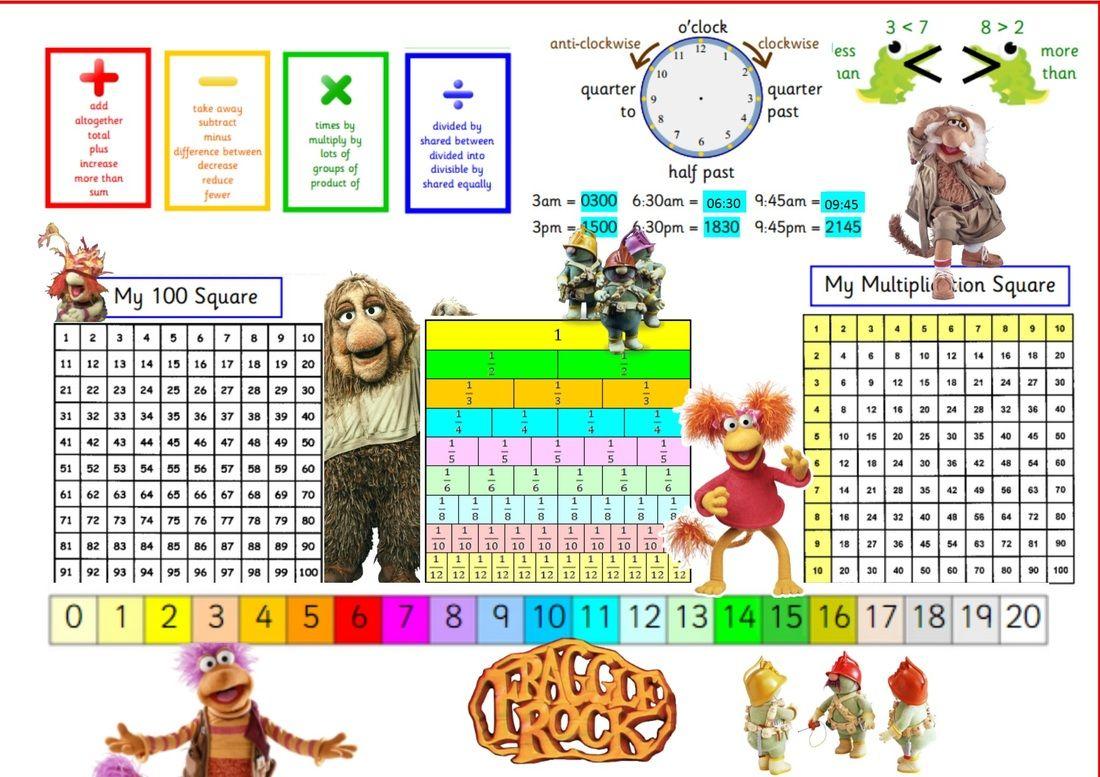 superhero maths mat   MATH   Pinterest   Maths, Math tools and Numeracy