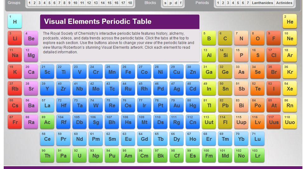 interactive periodic table hover over element to see more information - Periodic Table App Royal Society Of Chemistry