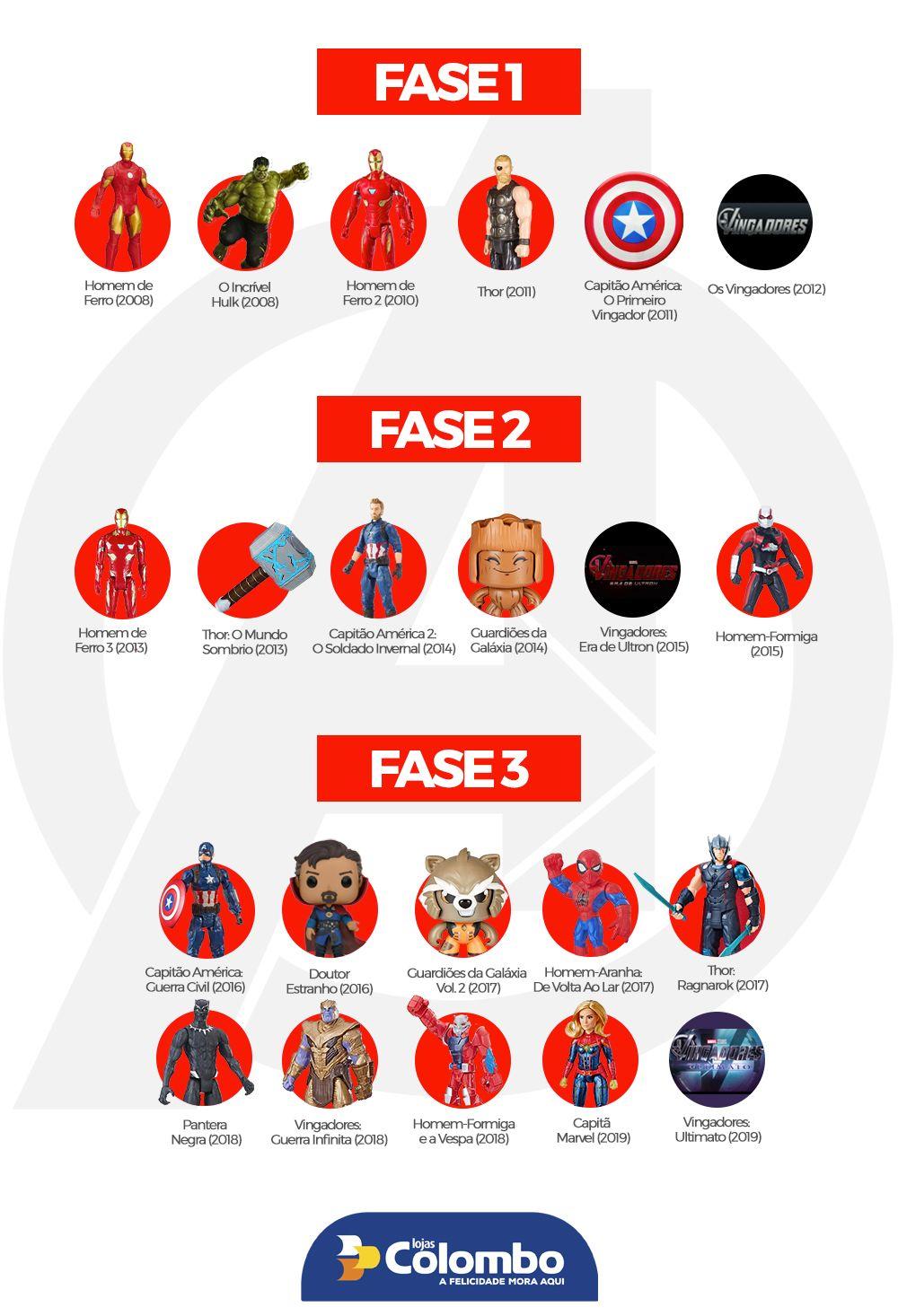 Inovacao De Lojas Colombo Marvel Filmes Marvel Vingadores