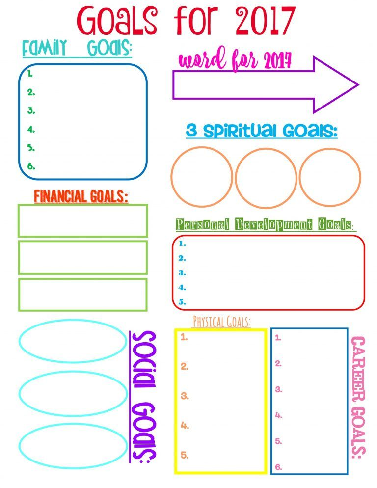 Free 2017 Goals Printable Goals printable, Free printable and - smart goals template
