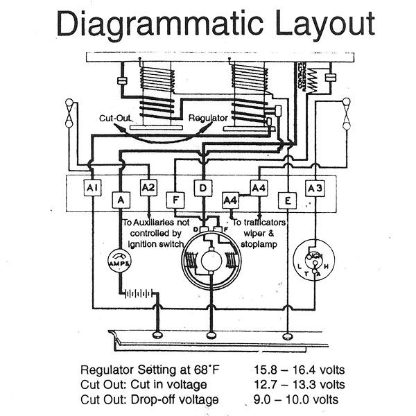 ford 8n wiring diagram 6 volt wiring diagram 6 volt generator chris craft dynamo regulator lucas type rf95 - 12 volt for vintage & classic cars | regulator rf95 | classic ...