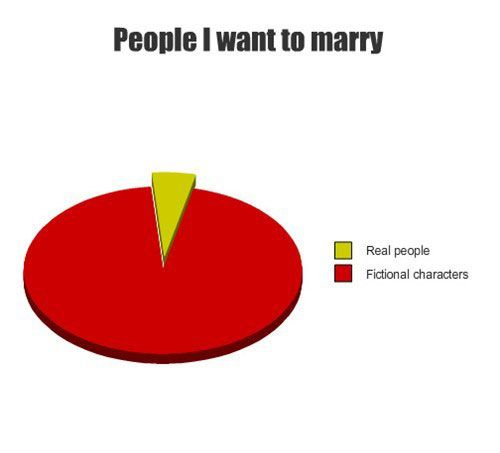 Fictional Characters. ;)