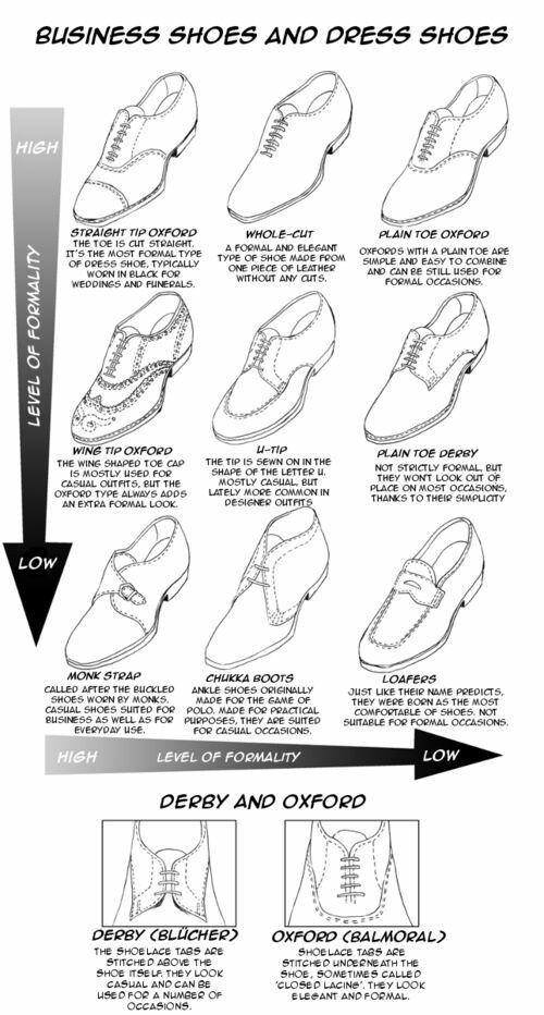 Choose your shoes · ファッションのヒントメンズファッションファッションウェアメンズドレスシューズ靴の描き方男性