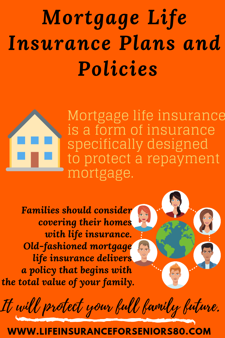 MortgageLifeInsurance Plans and Policies This is where