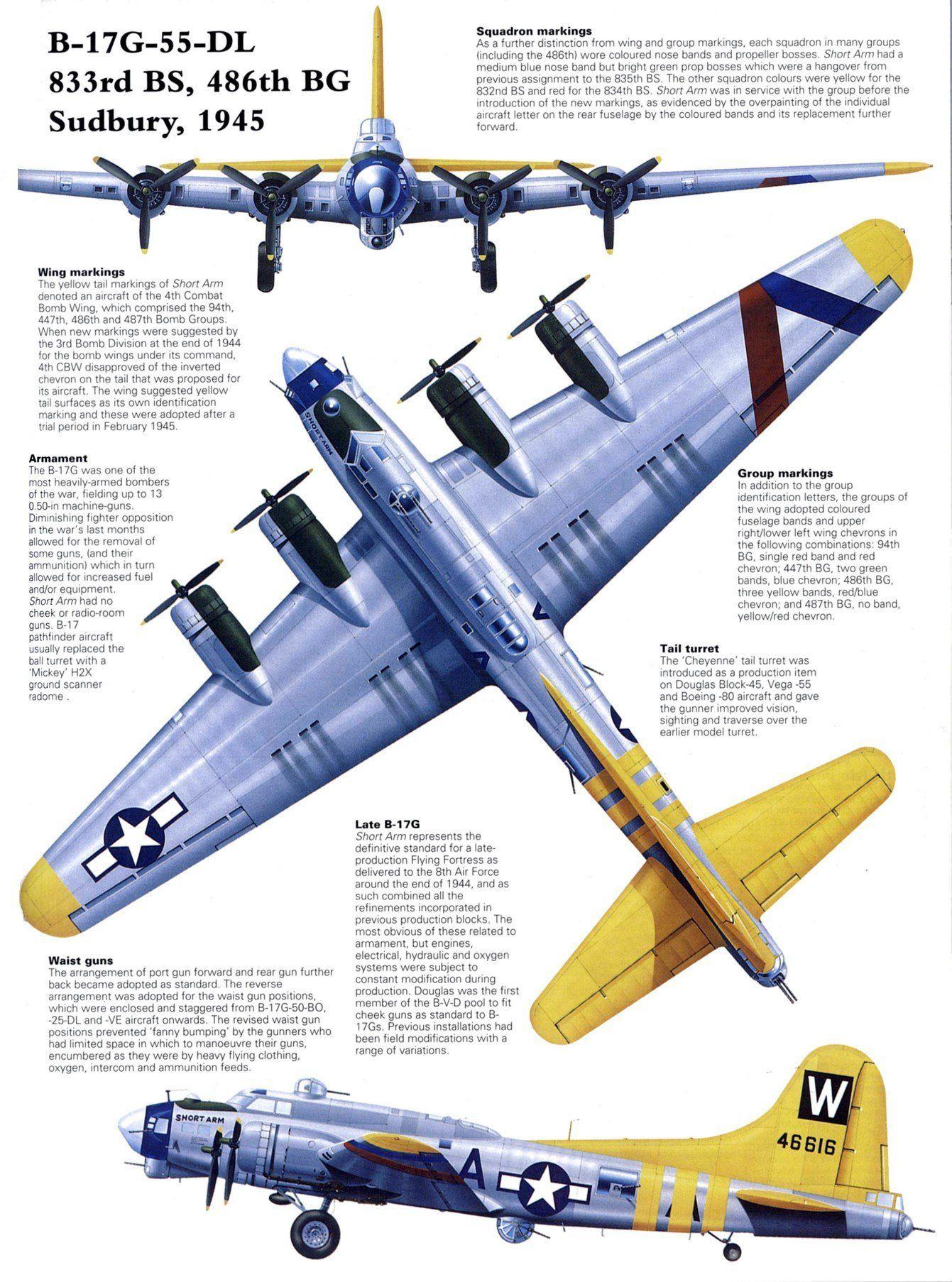 833rd aero squadron - Aircraft