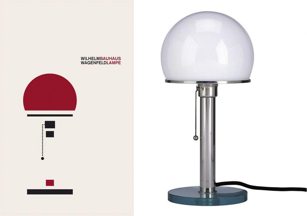 Küchenlounge Wagenfeld ~ Creator of the lamp: william wagenfeld. name: the bauhaus lamp