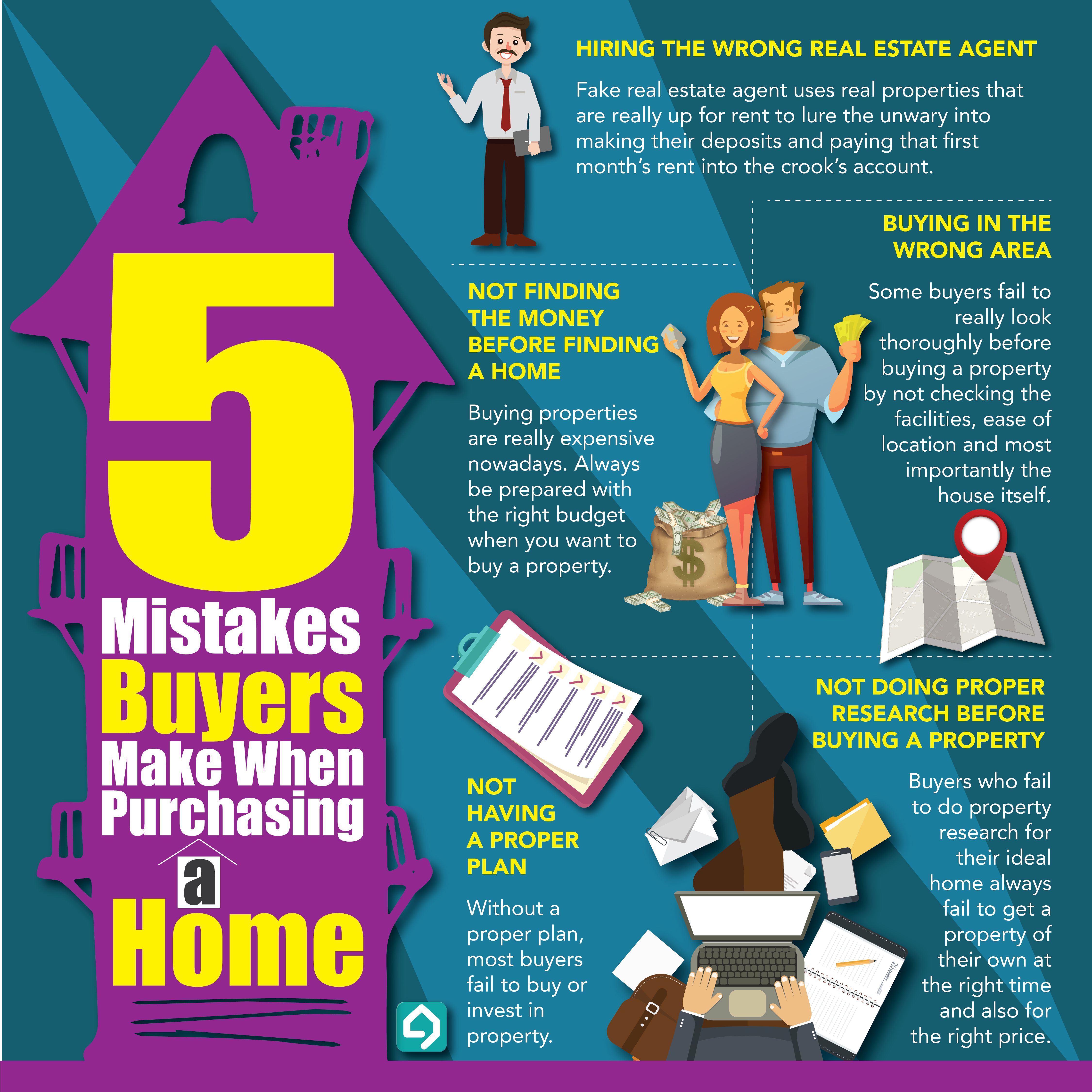 Buying A Home Is A Big Decision There Are A Lot Of Things You Can Do To Ensure You Avoid The Common Mistakes Buy Home Buying Cool Things To Make Sinking
