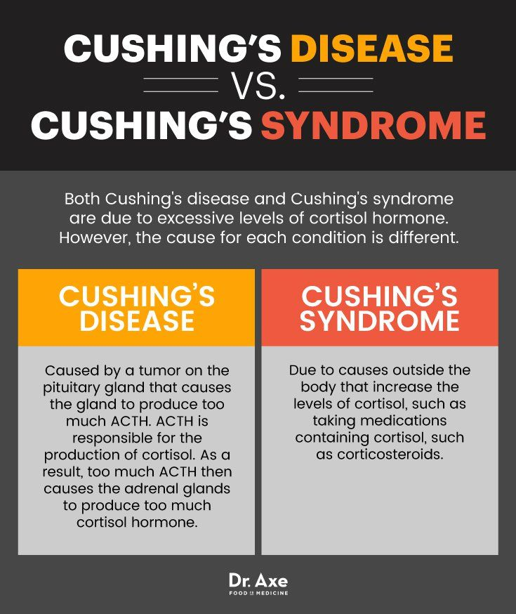 a report on cushings syndrome A female client with cushing's syndrome is admitted to the medical-surgical unit during the admission assessment, nurse tyzz notes that the client is agitated and irritable, has poor.