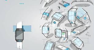 Image result for industrial design
