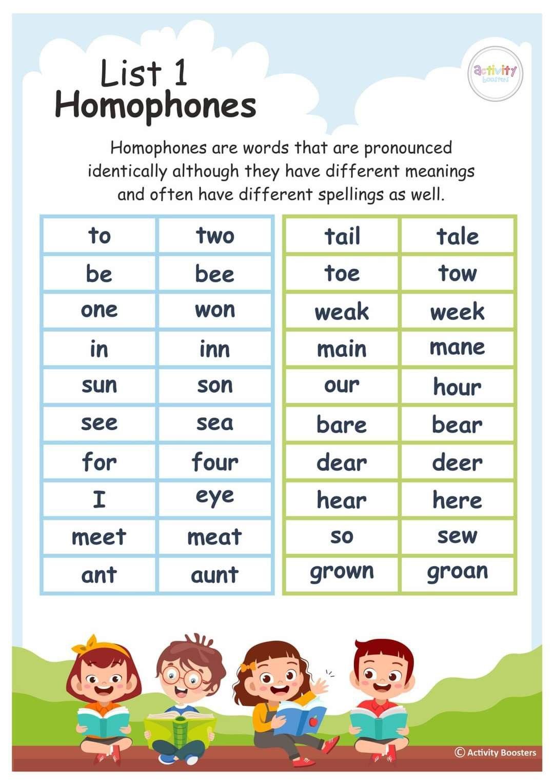 Pin By Priya Rajaram On English Homophones Homophones Homophones Worksheets Teacher Help [ 1527 x 1080 Pixel ]