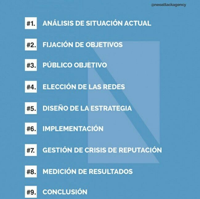 ¿Cómo hacer un plan de medios sociales?... #SocialMediaOP #SocialMedia #Marketing