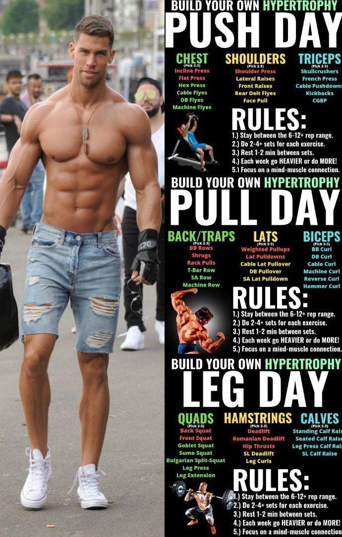 7-tägiger Trainingsplan für Push / Pull / Legs Krafttraining #planningyourday