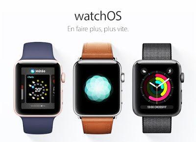 Get a Brand New Apple Watch! Apple watch, Apple watch