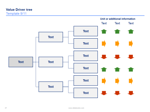 Value Driver Tree Templates  Template Business And Graphics