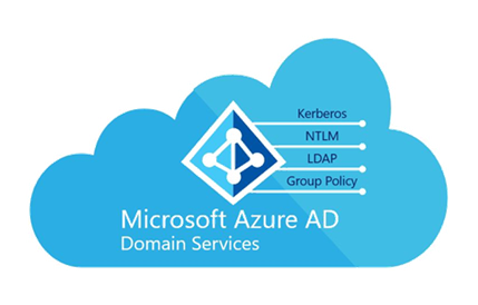 Windows Azure Active Directory چیست ویژگی ها مزایا و کاربردهای آن Http Synatech Net Windows Azure Active Directory Da 86 Db 8c D8 B3 Azure Ads Sharepoint