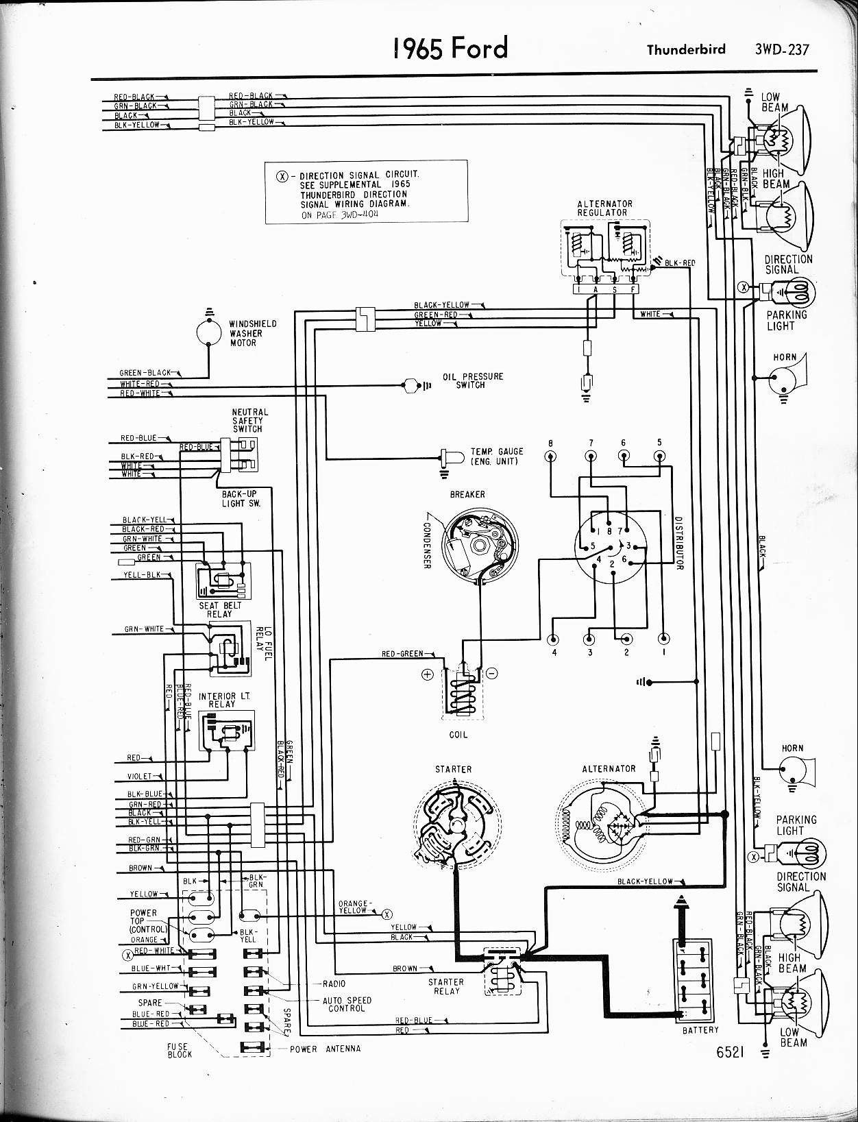 Ford F150 Wiring Diagram In 2020 Diagram Wire Ford Thunderbird
