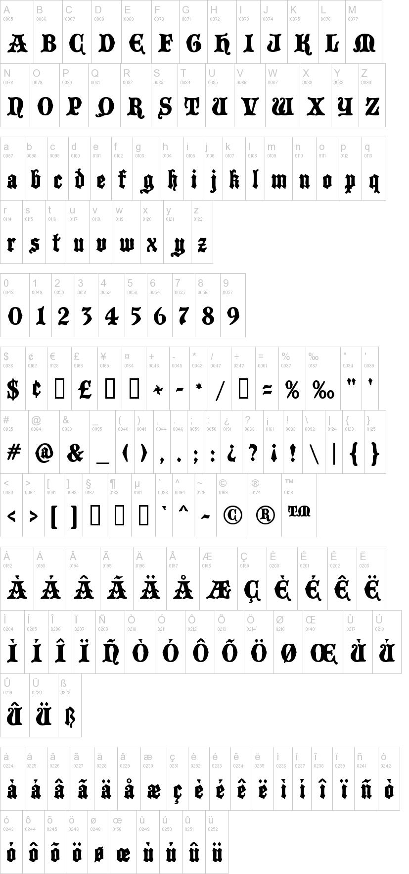 black castle font c : | fonts | pinterest | fuentes, negro y castillos
