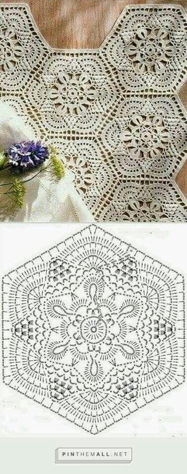 Resultado de imagen para blusas tejidas con patrones | crochet ...